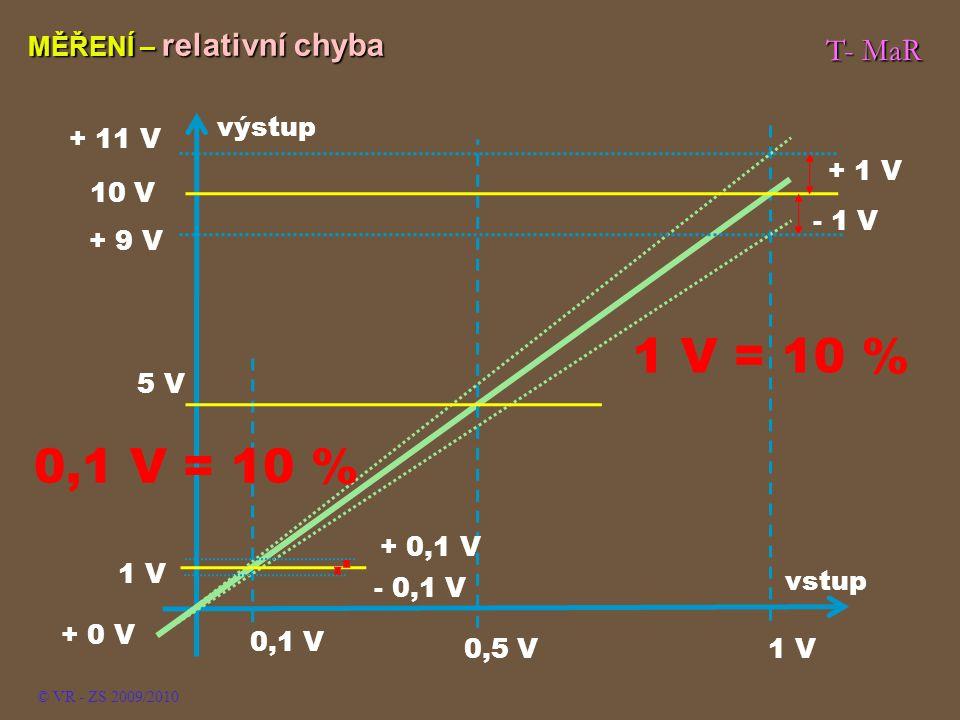 1 V = 10 % 0,1 V = 10 % T- MaR MĚŘENÍ – relativní chyba 0,1 V 0,5 V