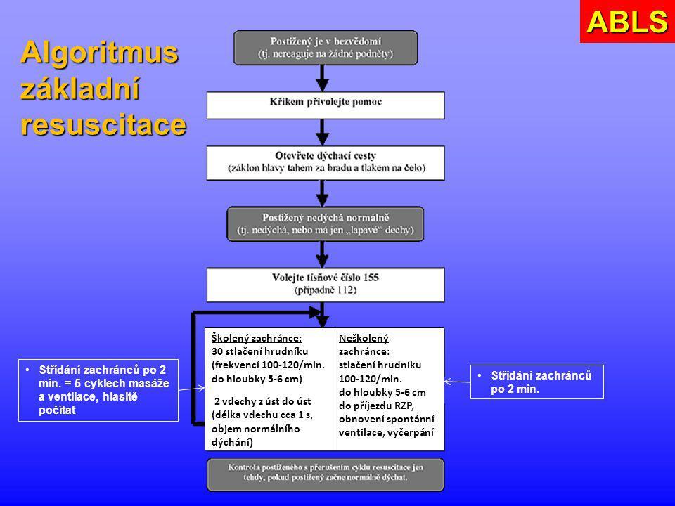 Algoritmus základní resuscitace