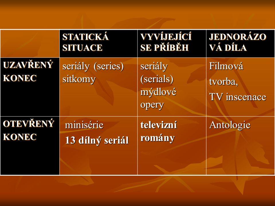 seriály (series) sitkomy seriály (serials) mýdlové opery Filmová
