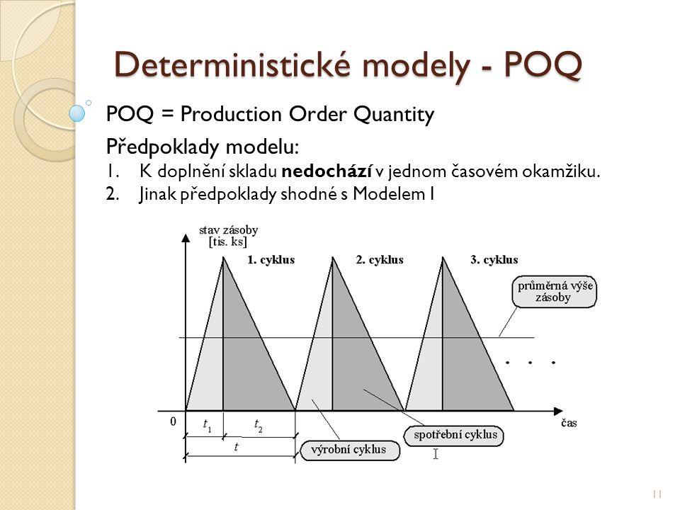 Deterministické modely - POQ