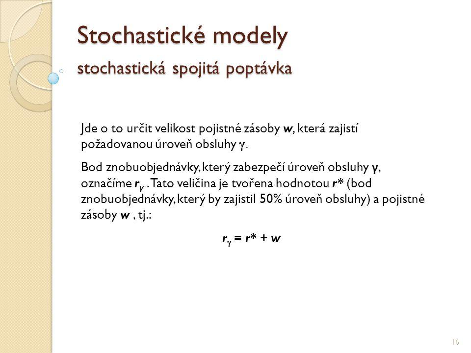 Stochastické modely stochastická spojitá poptávka