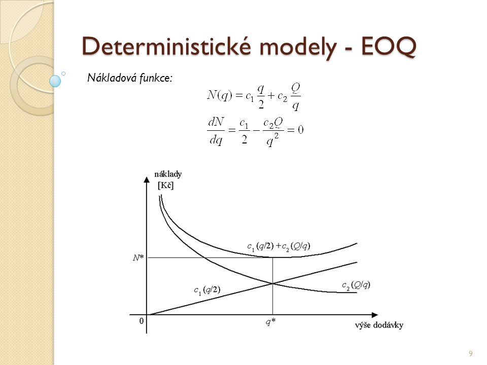 Deterministické modely - EOQ