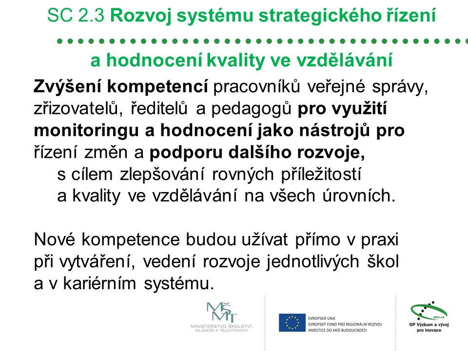 SC 2.3 Rozvoj systému strategického řízení a hodnocení kvality ve vzdělávání