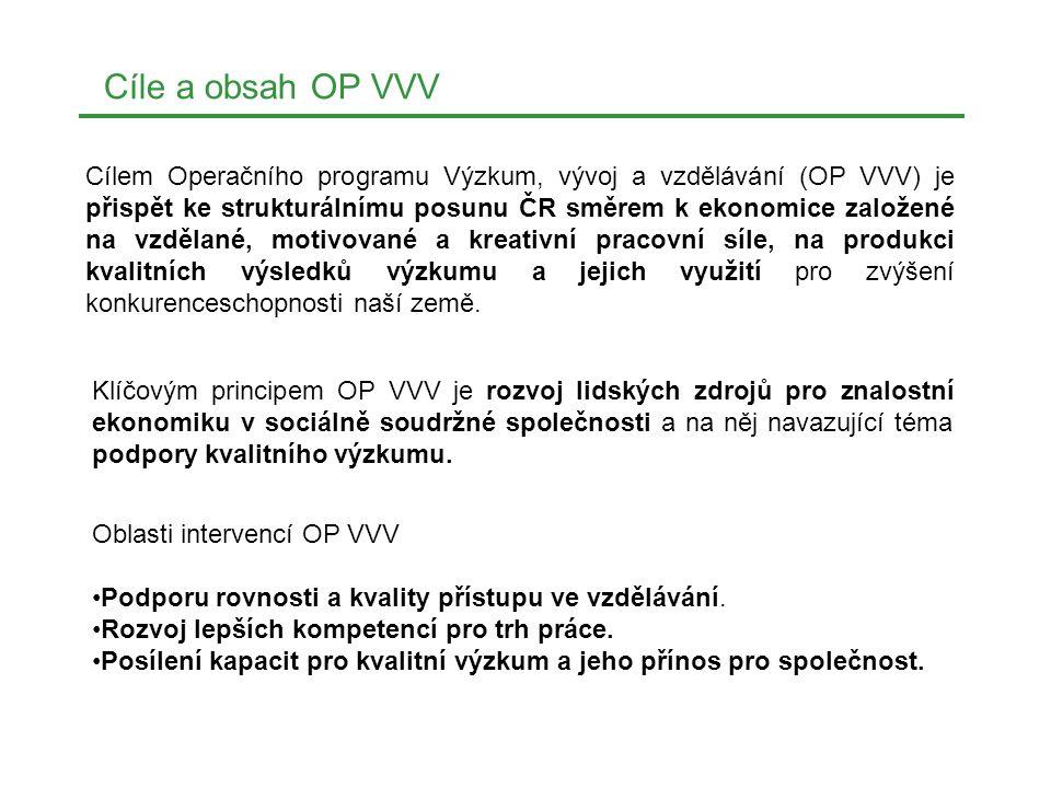 Cíle a obsah OP VVV