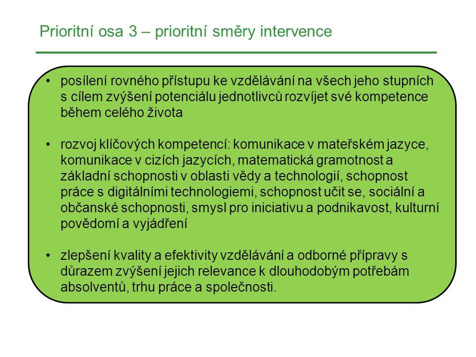 Prioritní osa 3 – prioritní směry intervence