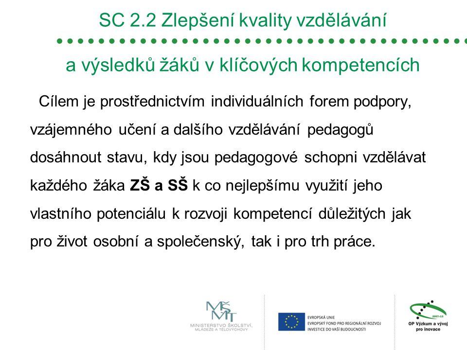 SC 2.2 Zlepšení kvality vzdělávání a výsledků žáků v klíčových kompetencích