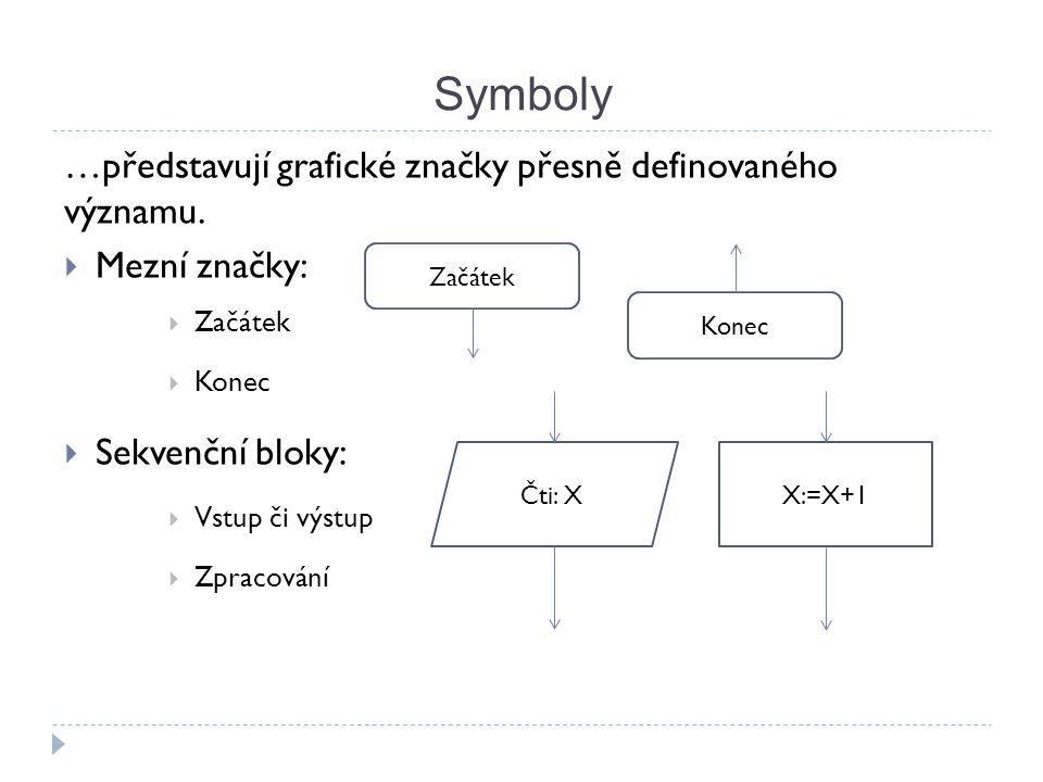 Symboly …představují grafické značky přesně definovaného významu.