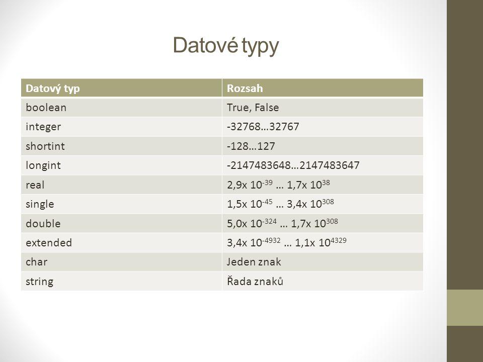 Datové typy Datový typ Rozsah boolean True, False integer -32768…32767