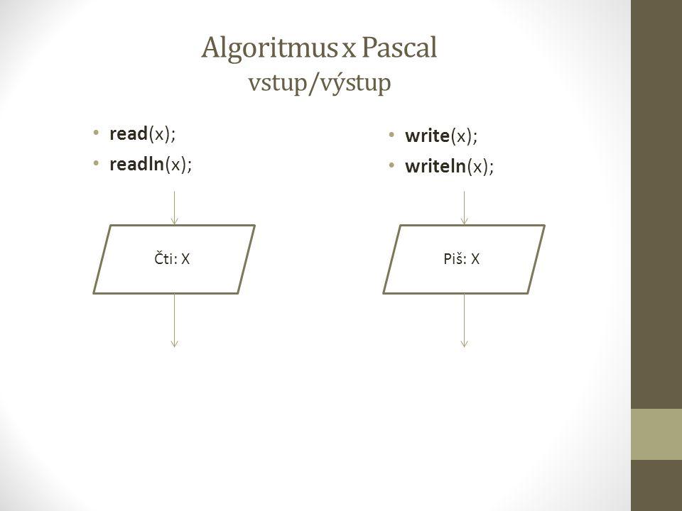 Algoritmus x Pascal vstup/výstup