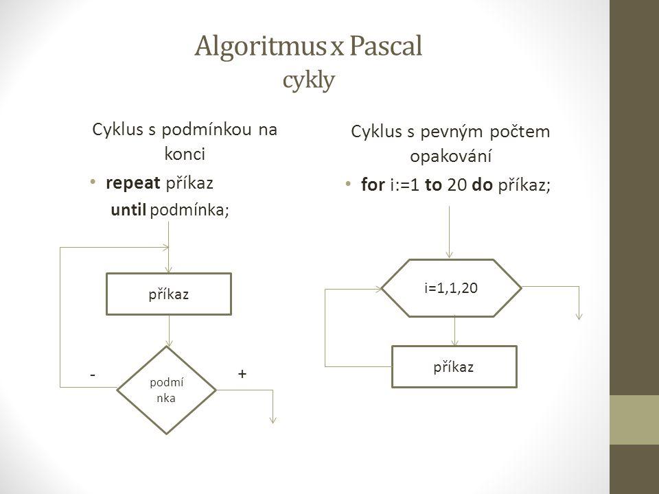 Algoritmus x Pascal cykly