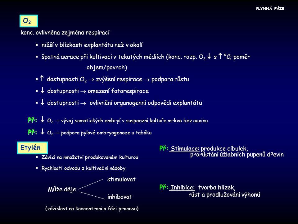 Př:  O2  podpora pylové embryogeneze u tabáku