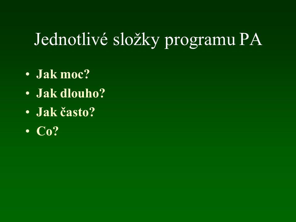 Jednotlivé složky programu PA