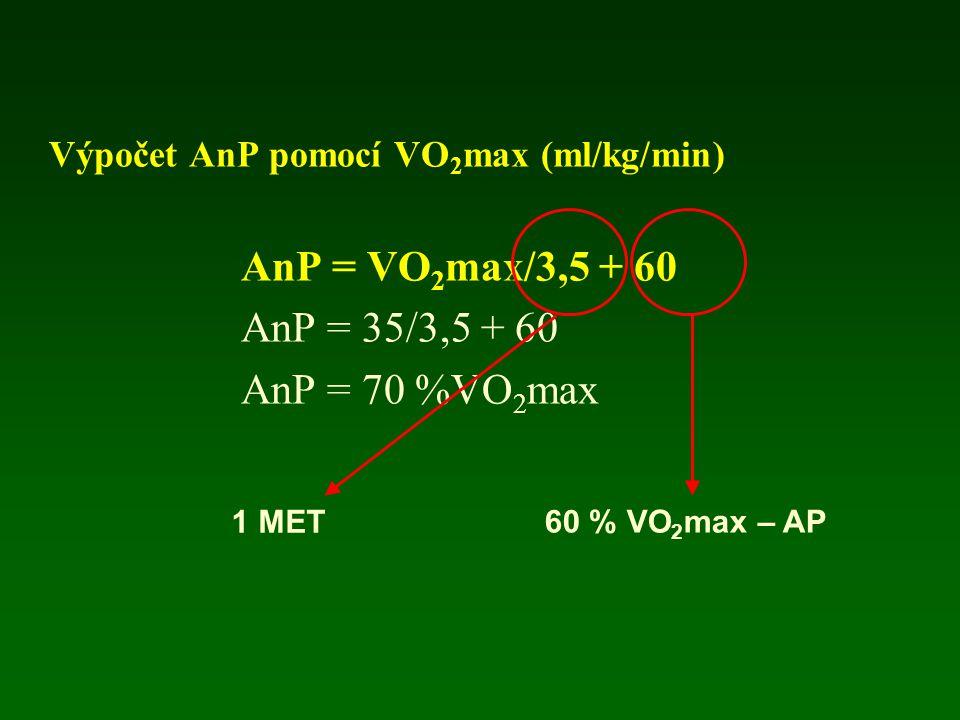 AnP = VO2max/3,5 + 60 AnP = 35/3,5 + 60 AnP = 70 %VO2max
