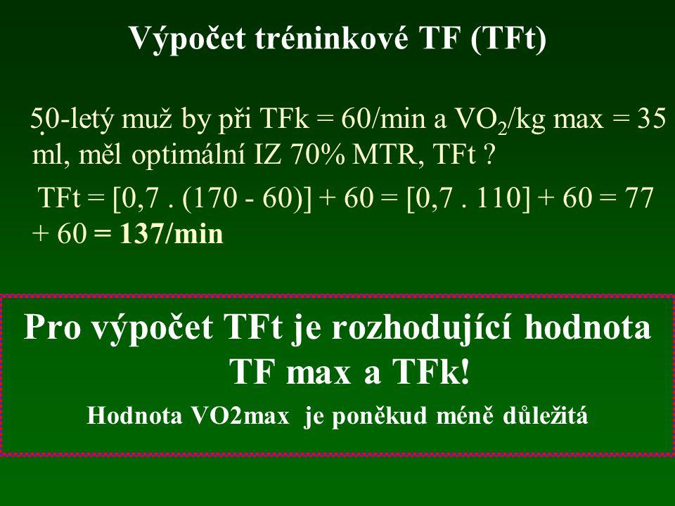 Výpočet tréninkové TF (TFt)