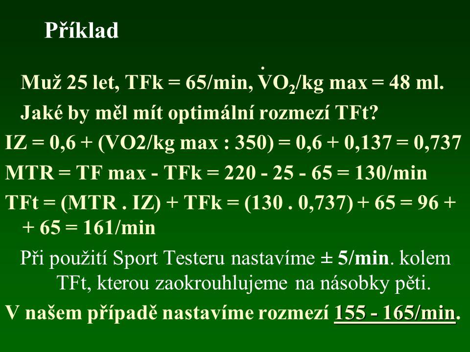 Příklad Muž 25 let, TFk = 65/min, VO2/kg max = 48 ml.