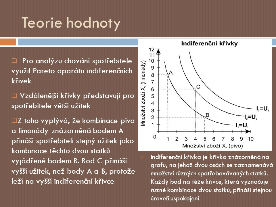 Teorie hodnoty Pro analýzu chování spotřebitele využil Pareto aparátu indiferenčních křivek.