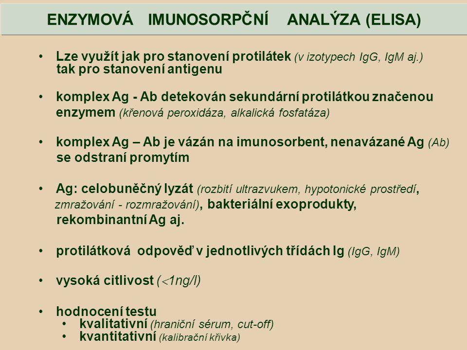 ENZYMOVÁ IMUNOSORPČNÍ ANALÝZA (ELISA)