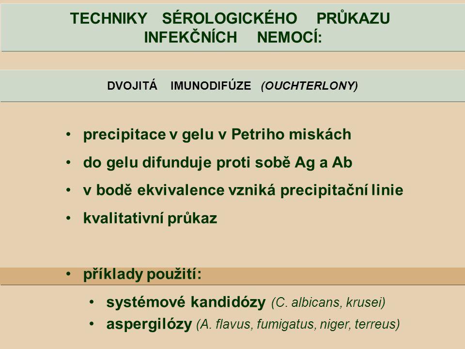TECHNIKY SÉROLOGICKÉHO PRŮKAZU DVOJITÁ IMUNODIFÚZE (OUCHTERLONY)