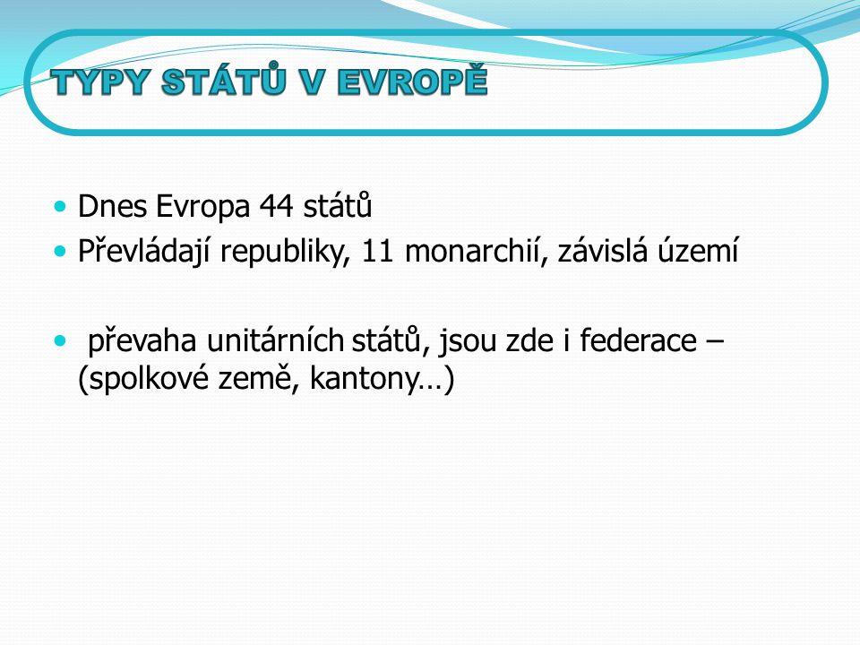 TYPY STÁTŮ V EVROPĚ Dnes Evropa 44 států