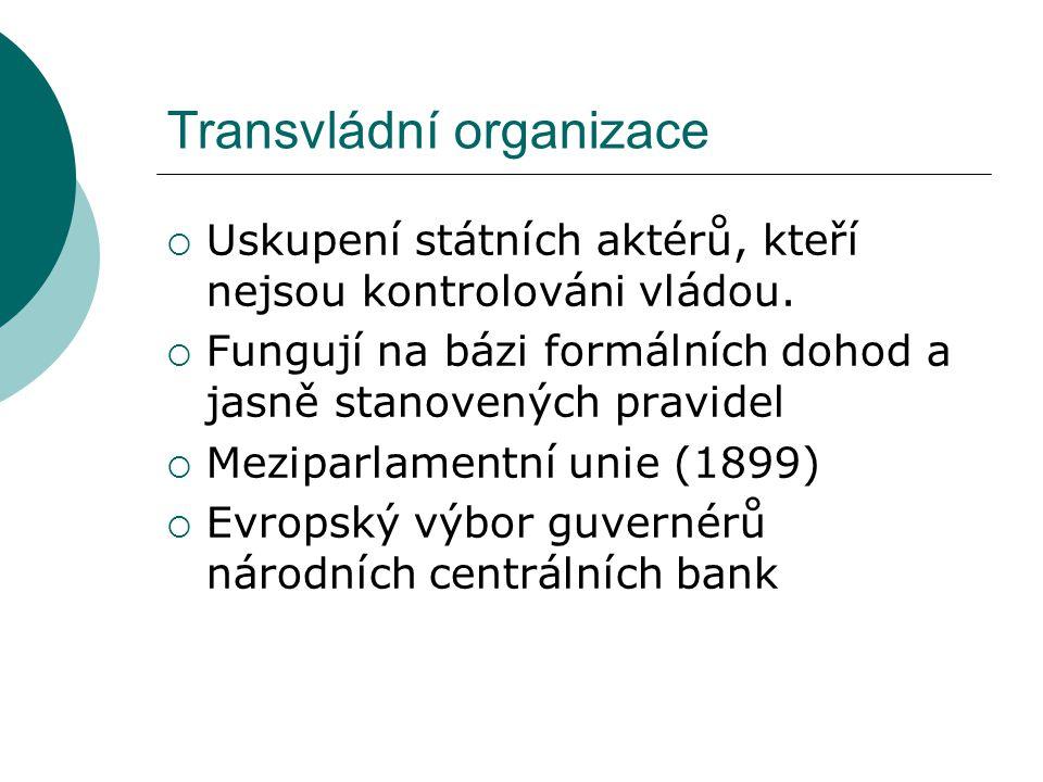 Transvládní organizace