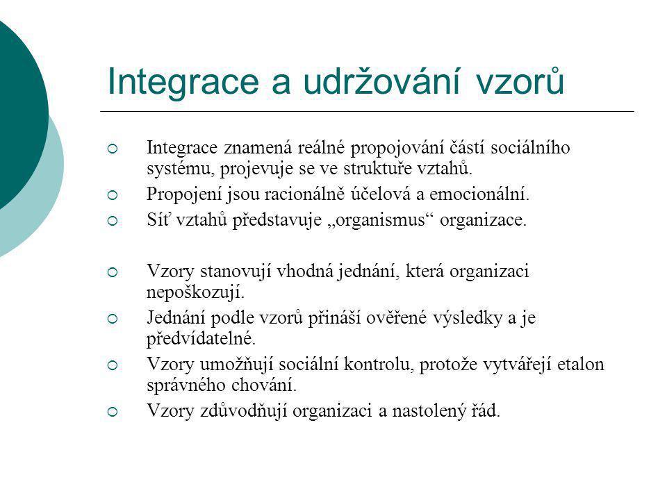 Integrace a udržování vzorů