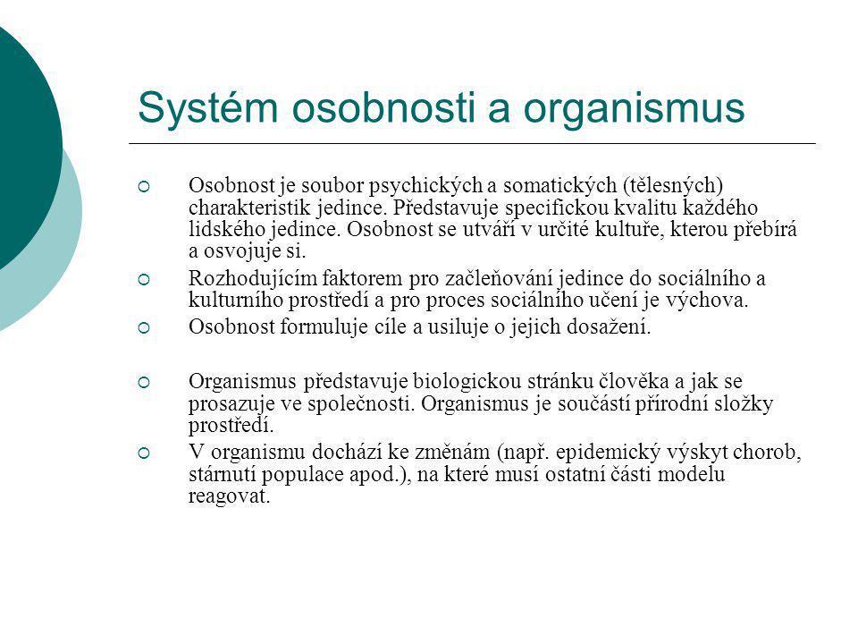Systém osobnosti a organismus
