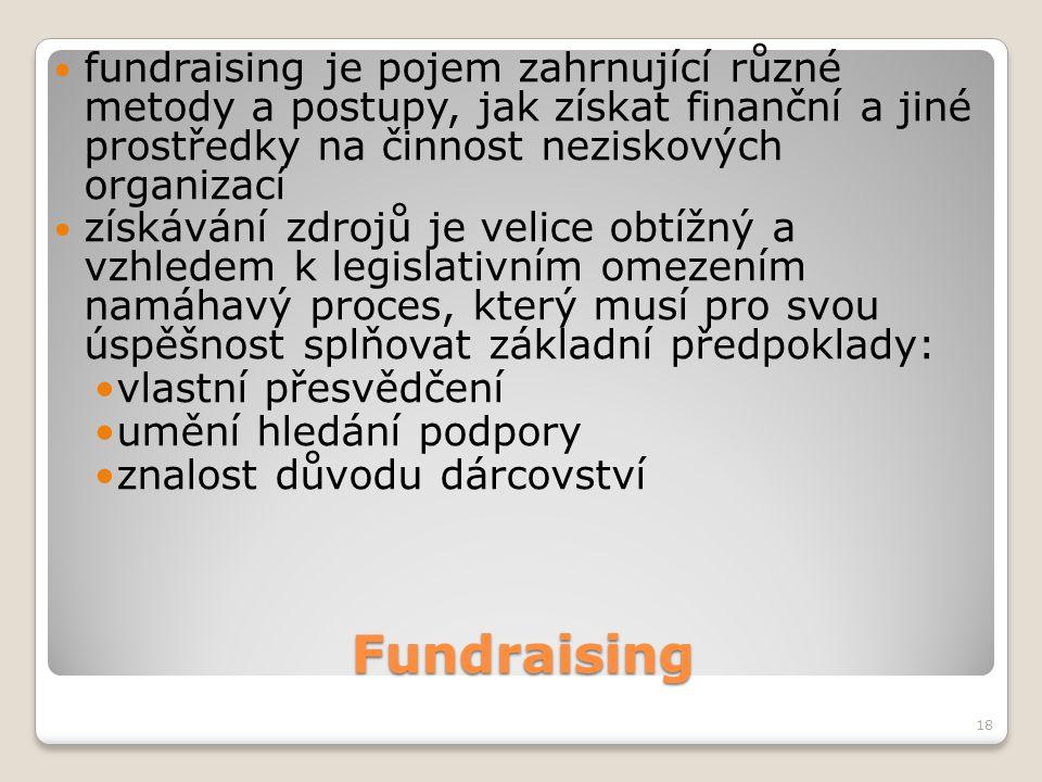 fundraising je pojem zahrnující různé metody a postupy, jak získat finanční a jiné prostředky na činnost neziskových organizací