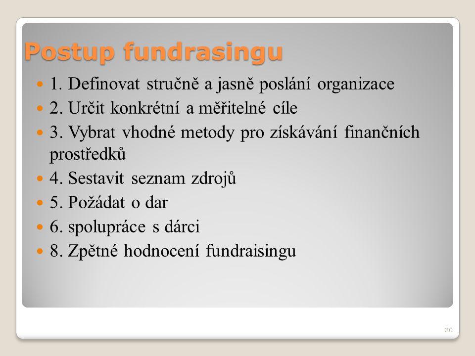 Postup fundrasingu 1. Definovat stručně a jasně poslání organizace