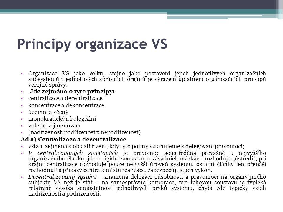 Principy organizace VS