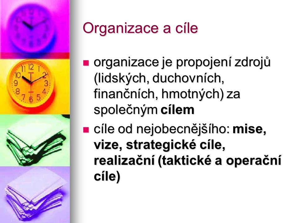 Organizace a cíle organizace je propojení zdrojů (lidských, duchovních, finančních, hmotných) za společným cílem.