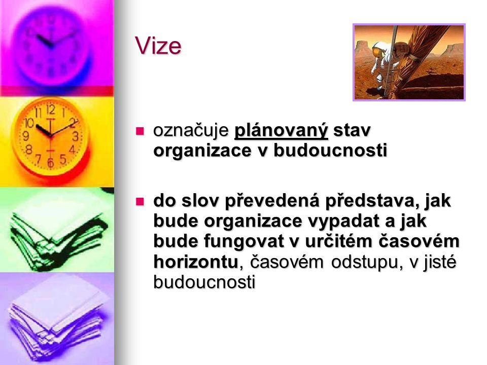 Vize označuje plánovaný stav organizace v budoucnosti