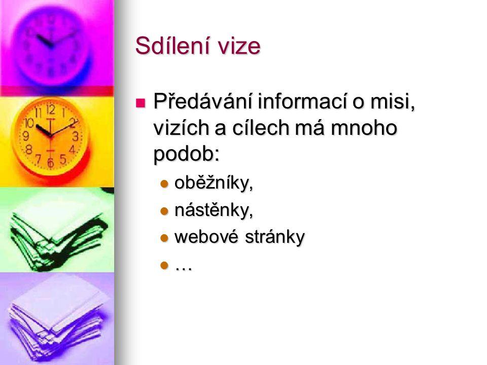 Sdílení vize Předávání informací o misi, vizích a cílech má mnoho podob: oběžníky, nástěnky, webové stránky.