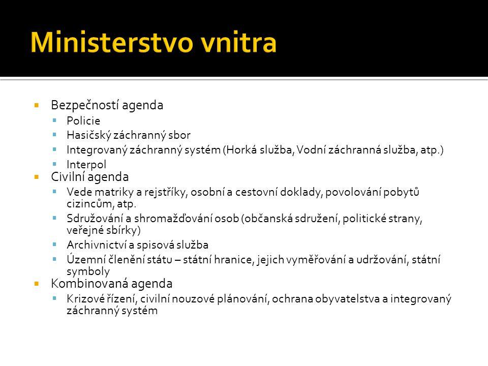 Ministerstvo vnitra Bezpečností agenda Civilní agenda