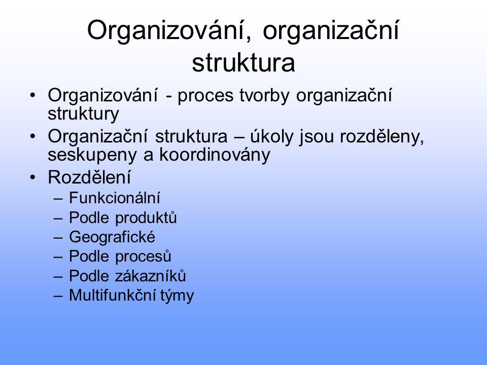 Organizování, organizační struktura
