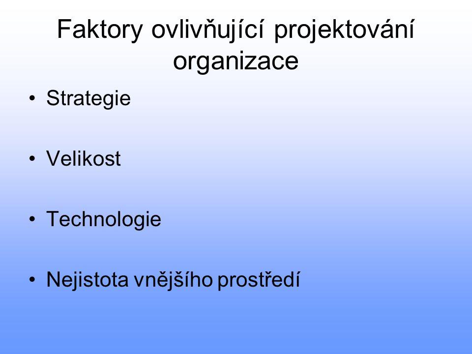 Faktory ovlivňující projektování organizace