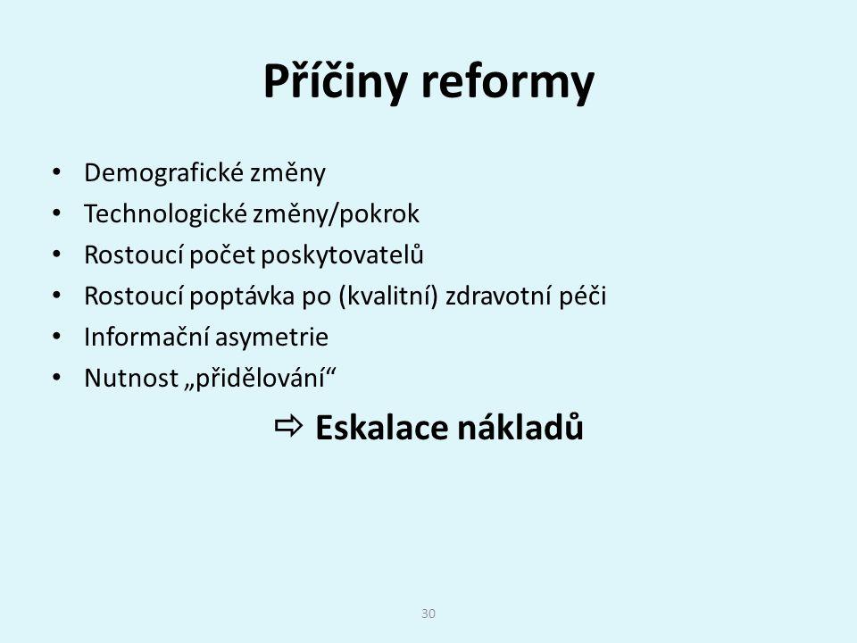 Příčiny reformy  Eskalace nákladů Demografické změny