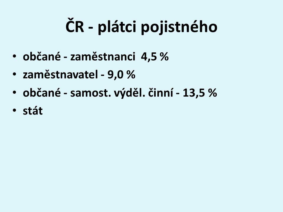 ČR - plátci pojistného občané - zaměstnanci 4,5 %