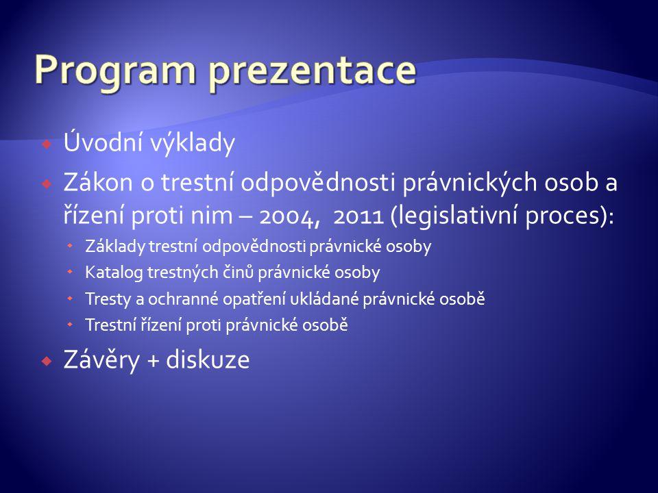 Program prezentace Úvodní výklady