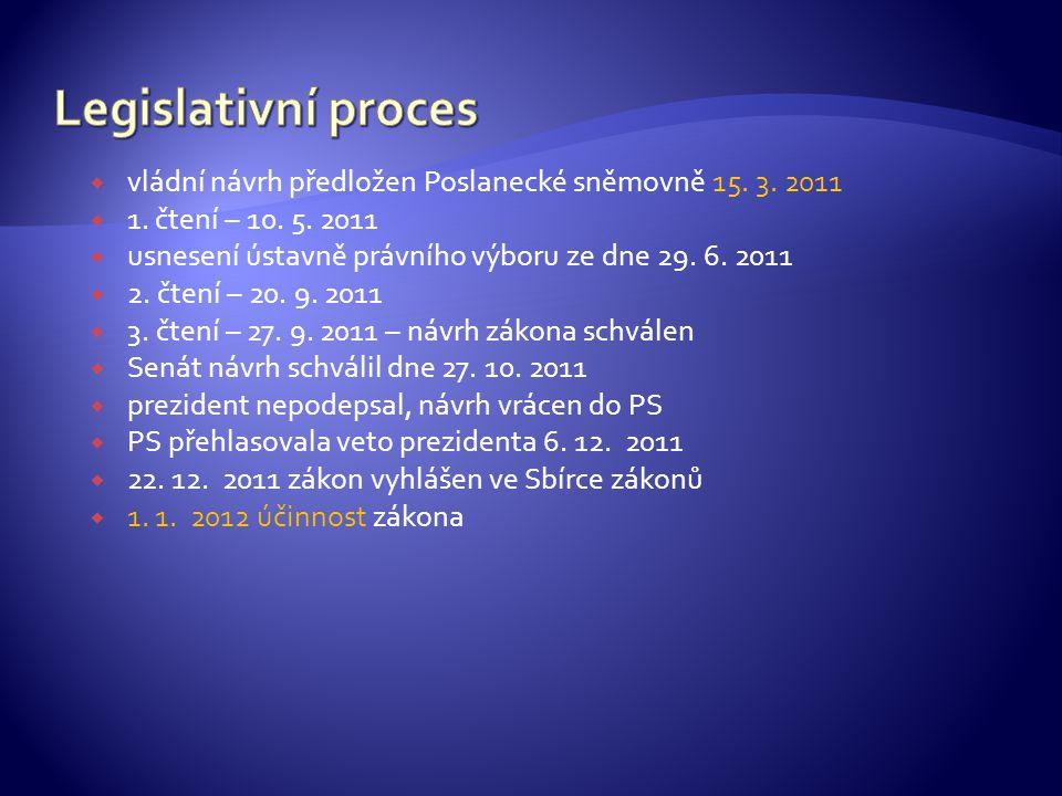 Legislativní proces vládní návrh předložen Poslanecké sněmovně 15. 3. 2011. 1. čtení – 10. 5. 2011.