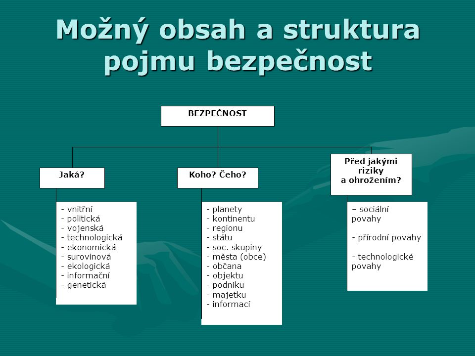 Možný obsah a struktura pojmu bezpečnost