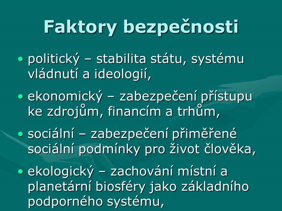 Faktory bezpečnosti politický – stabilita státu, systému vládnutí a ideologií, ekonomický – zabezpečení přístupu ke zdrojům, financím a trhům,