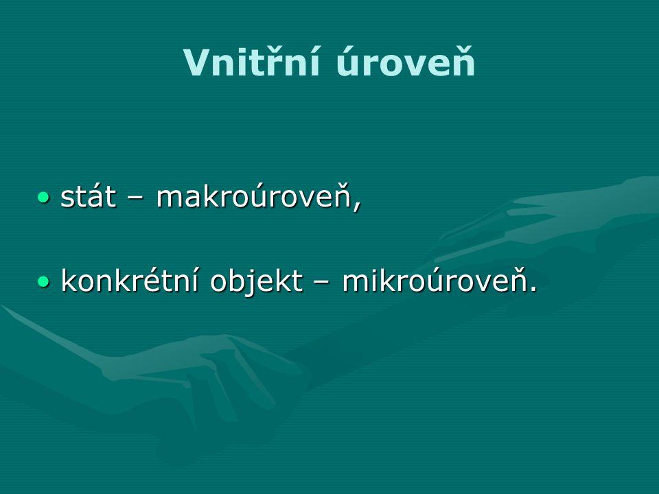 Vnitřní úroveň stát – makroúroveň, konkrétní objekt – mikroúroveň.