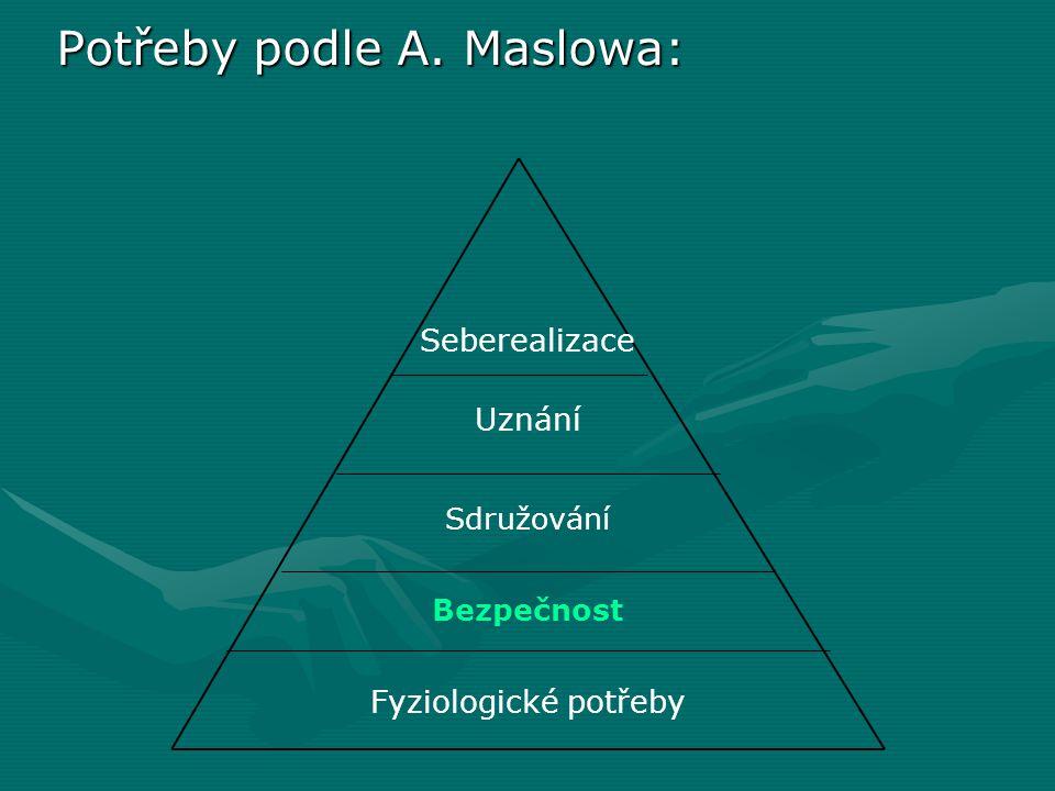 Potřeby podle A. Maslowa: