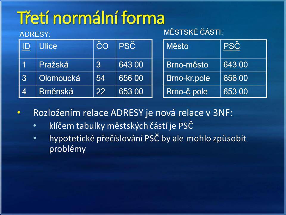 Třetí normální forma Rozložením relace ADRESY je nová relace v 3NF: