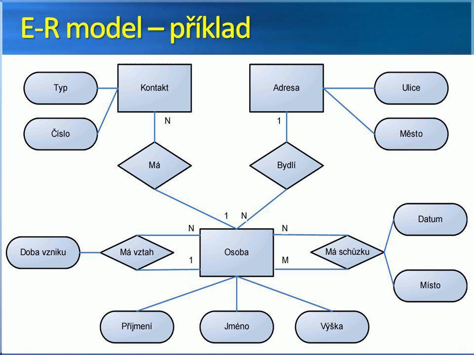 E-R model – příklad Klasický E-R model se dá prakticky vytvářet přímo ze zadání a výborně se na něm určuje násobnost vztahu.