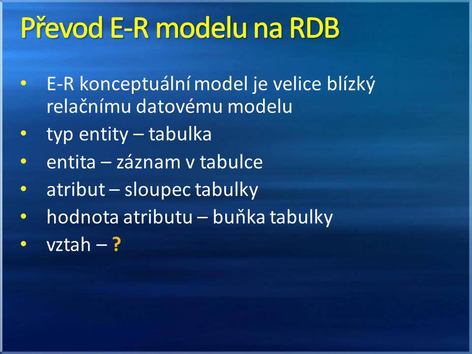Převod E-R modelu na RDB