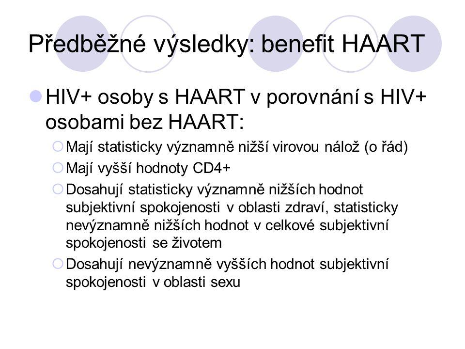 Předběžné výsledky: benefit HAART