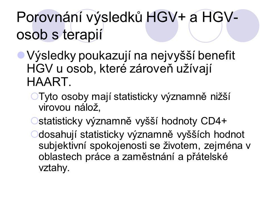 Porovnání výsledků HGV+ a HGV- osob s terapií