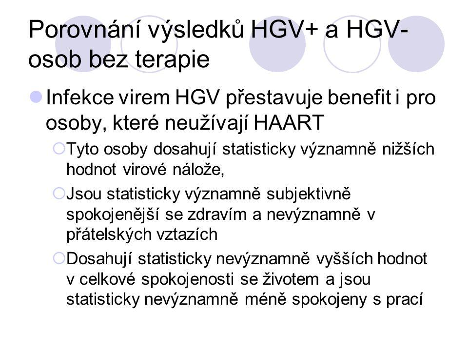 Porovnání výsledků HGV+ a HGV- osob bez terapie