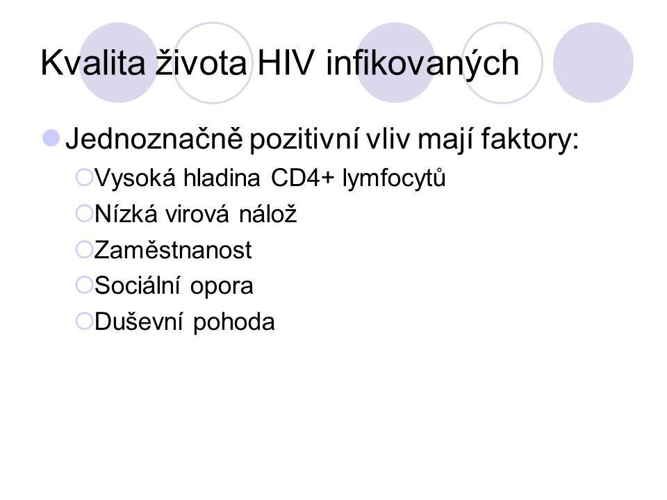 Kvalita života HIV infikovaných